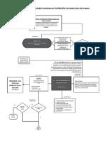 Flujograma Medidas de protección en comisarías de familia.docx