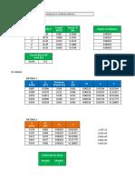 Coeficientes de Resistencia en Conductos Abiertos - Proceso