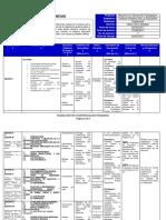 Análisis Histórico de La Educación Planeación UO