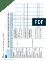 Guc3ada Ejercicios Funciones Del Lenguaje y Registros de Habla Doc1