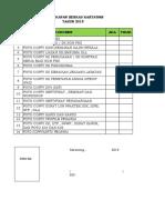 Tabel Rencana Usulan Kegiatan