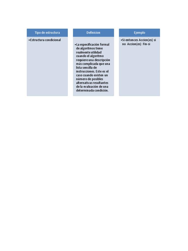 Estructura Condicional Saucedo Valtierra Jafet Enrique 206