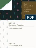 Hasil Rekomendasi ARK.pptx