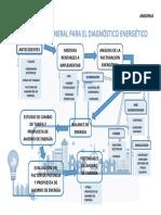 DIAGNÓSTICO ENERGÉTICO.docx