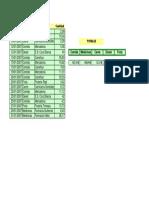 Práctica 2 gastos familia.pdf