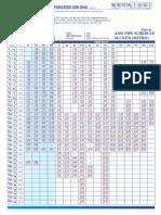 Pantech Pipe Sch Chart