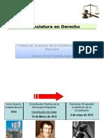Evolución de La Constitución Política Mexicana.dcl