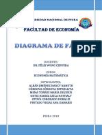 Ejercicios Diagrama de Fases.docx