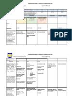 Planificación Unidad DUA lenguaje 5º y 6º.docx