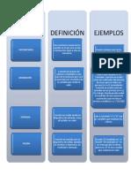 ESTRUCTURA ALGORÍTMICA (SECUENCIALES)