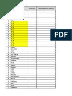 Data Hasil Kuesioner Penelitian