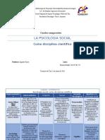 CUADRO COMPARATIVO PSICOLOGIA SOCIAL  ROSARIO BELLIDO.docx