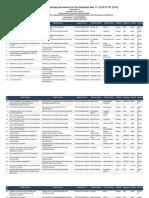Sanctioned List Data