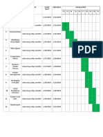Gantt Chart.docx