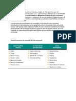 Las aminotransferasas.docx