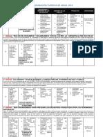 PROGRAMACIÓN CURRICULAR ANUAL 2019 sucio (1).docx