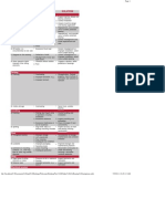 Bearing Symptoms.pdf