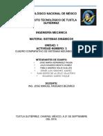 CUADRO COMPARATIVO EQUIPO 5.docx