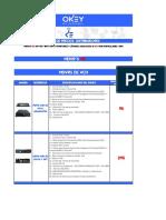 Lista Distribuidor Mdvr