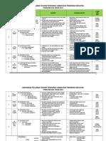 RPT-PJPK-Tingkatan-2-KSSM.docx