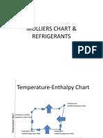 Molliers Chart & Refrigerant Properties