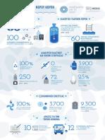 Korpi Infographic
