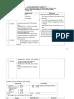 Catatan Perkembangan Klien Chf Polma