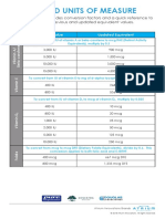 Dietary Suplement Reference Guide