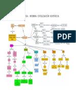 MESOPOTAMIA mapa conceptual.docx