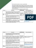 Anexo 4. Métodos para la evaluación de problemas.docx