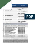 PE PATA Estructura de Dossier