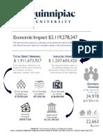 QU Econ Impact 2019
