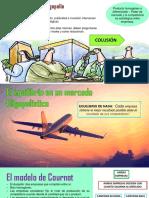 OLIGOPILIO- FIJACION DE PRECIOS.pptx