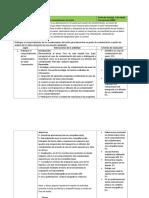 Planeación de la actividad 2. Comportamiento de Los Contaminación Del Suelo