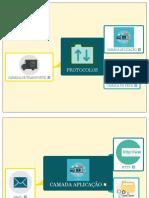 Mapa Mental - Informática - Redes - Protocolos - 25.10.18