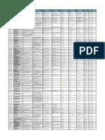 Inventario de Información Biológica Incorporada en CEIBA