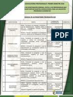 Convocatoria No01 Profesionales Deseen Laborar Escuela Investigacion Criminal