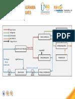 Ejemplo diagrama de bloques.pdf