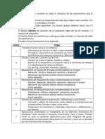 Indicaciones Exposiciones Transporte de Materia