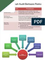 dokumen.tips_ppt-audit-berbasis-isa-chapter-4.docx