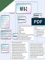 NIF B2 MAPA CONCEPTUAL