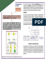 Segunda ley de Mendel.docx