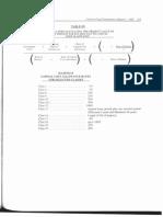 CCA Tax Shield Formula