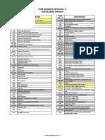 ICD -X PUSKESMAS HARIAN.pdf