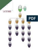 org-chart-cizcar.pdf