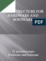 Infrastructure Hardware SOFTWARE