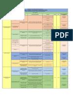 Cronograma General Del Programa Desarrollo