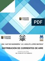 Distribucion de Corrientes de Aire
