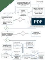 _Definiendo Conductualmente los problemas y el tratamiento_. Últimas actualizaciones DBT, Seattle.130815.pptx