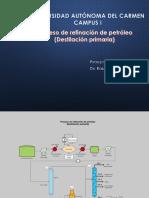 Refinacion Del Petroleo (Destilación Primaria)